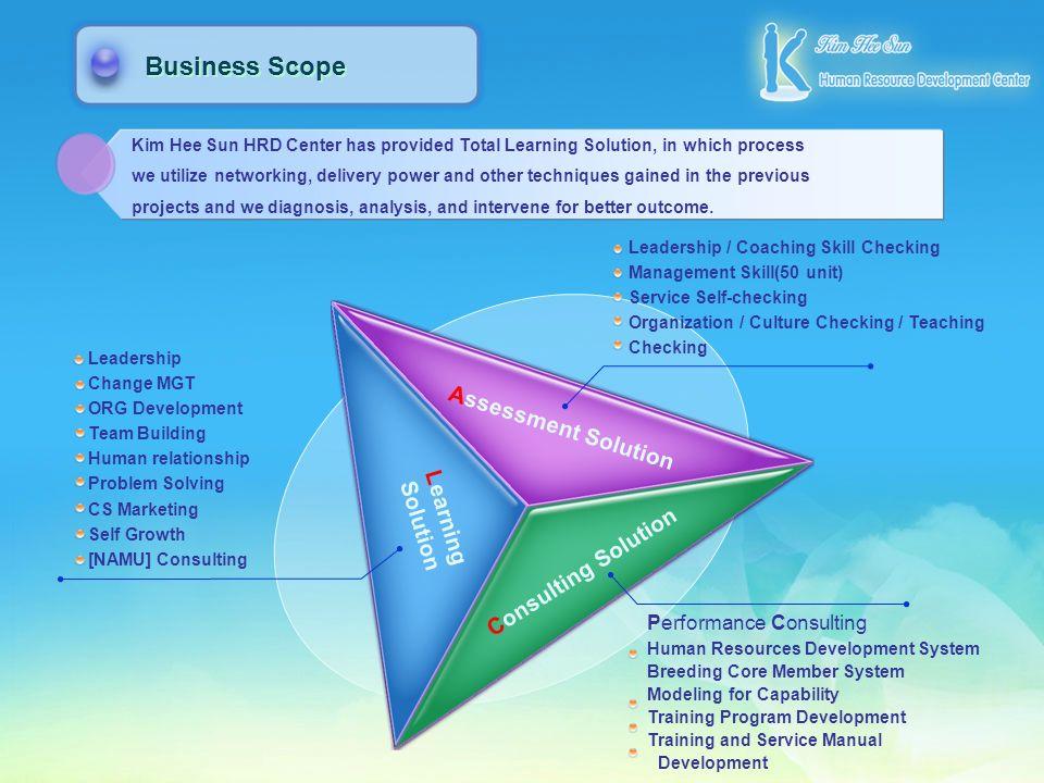 Vision Mission Core Value Core Value