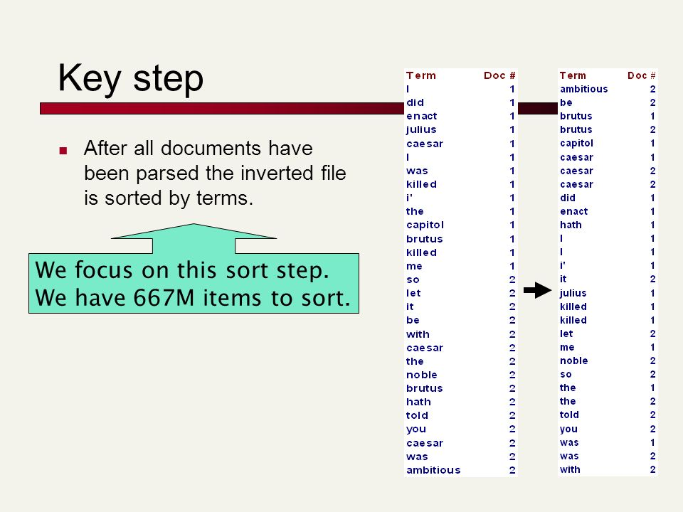 Key step After all documents have been parsed the inverted file is sorted by terms. We focus on this sort step. We have 667M items to sort.