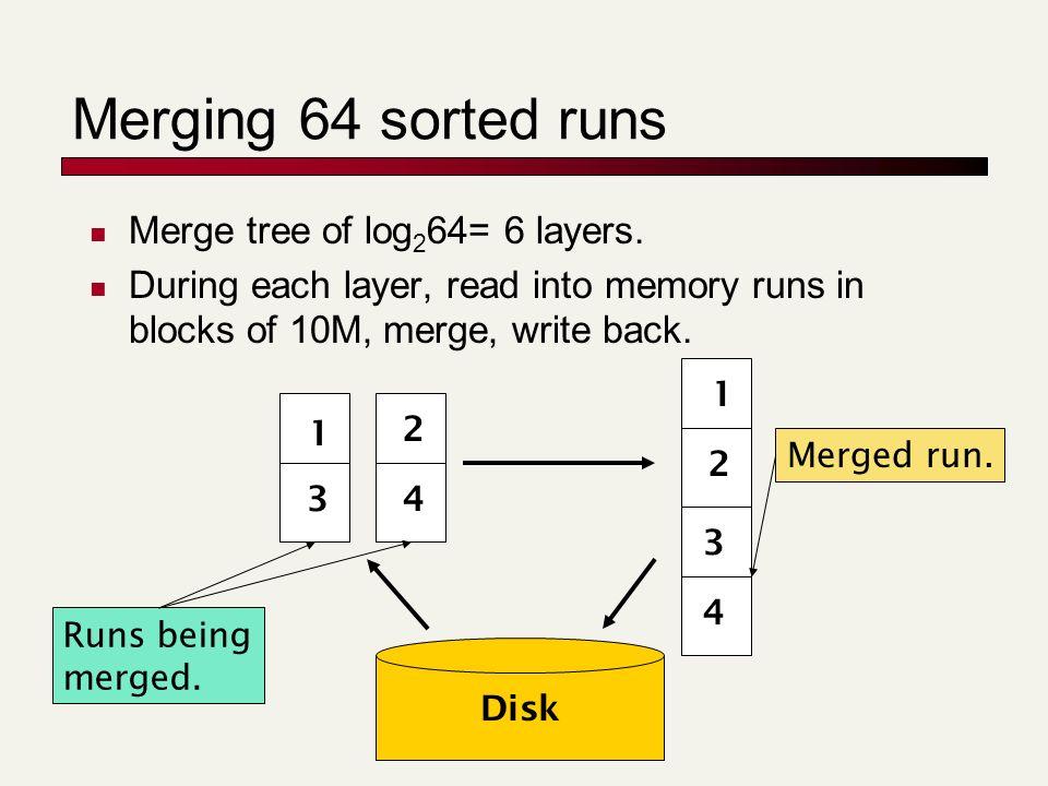 Merging 64 sorted runs Merge tree of log 2 64= 6 layers.