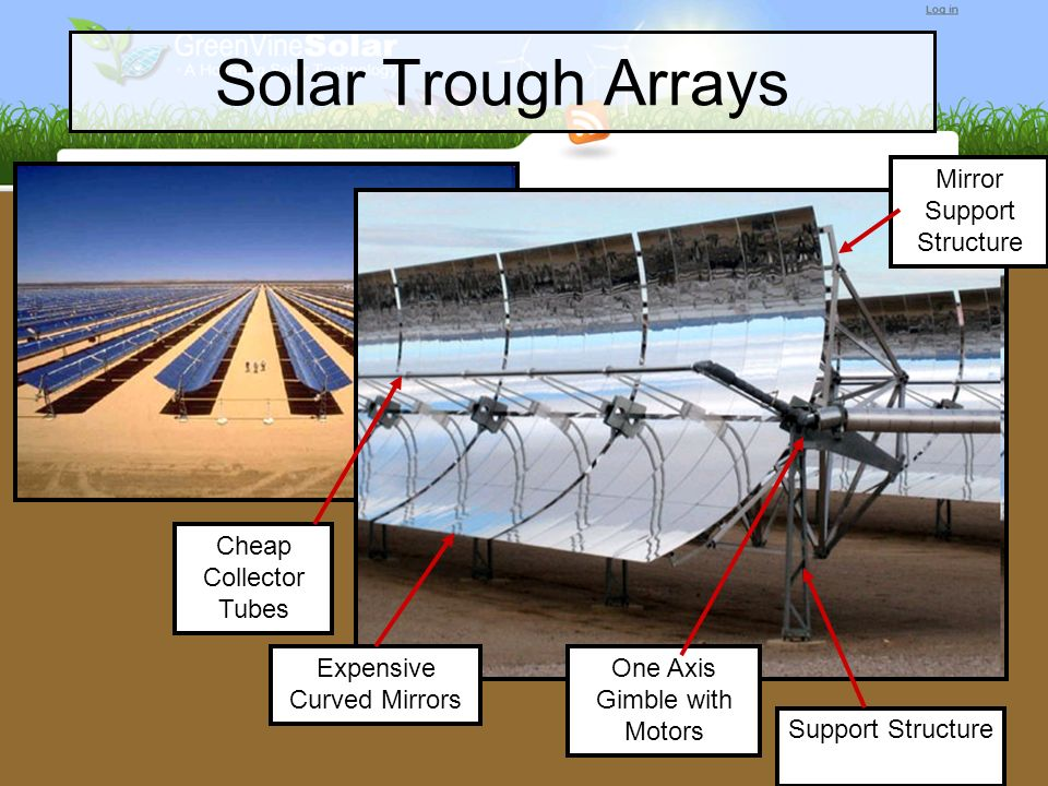 Solar Trough Arrays Mirror Support Structure One Axis Gimble with Motors Expensive Curved Mirrors Support Structure Cheap Collector Tubes