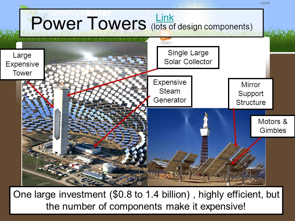 Power Towers (lots of design components) One large investment ($0.8 to 1.4 billion), highly efficient, but the number of components make it expensive!