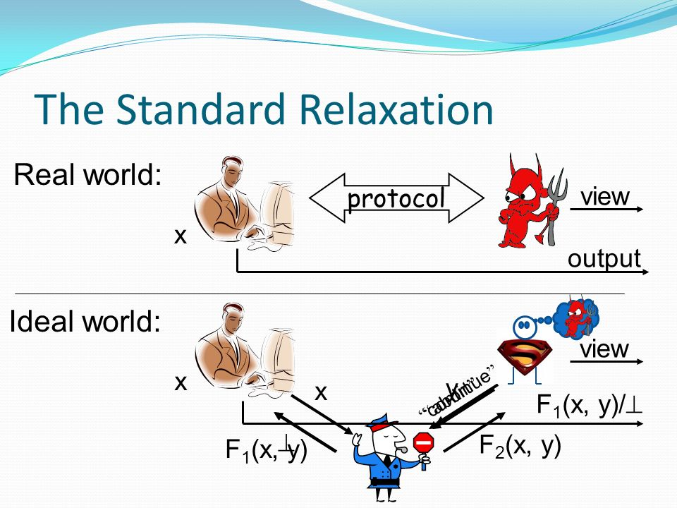The Standard Relaxation protocol x Real world: x y F 1 (x, y) F 2 (x, y) view output view F 1 (x, y)/ continue abort Ideal world: x