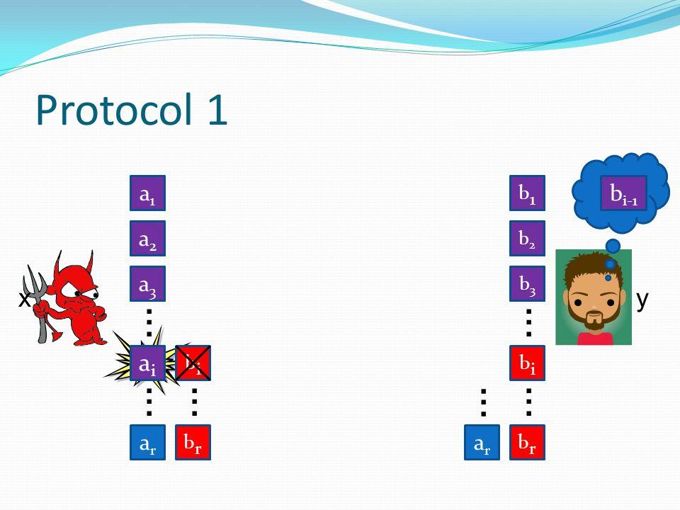 Protocol 1 s1s1 s2s2 s3s3 sisi arar...... arar...