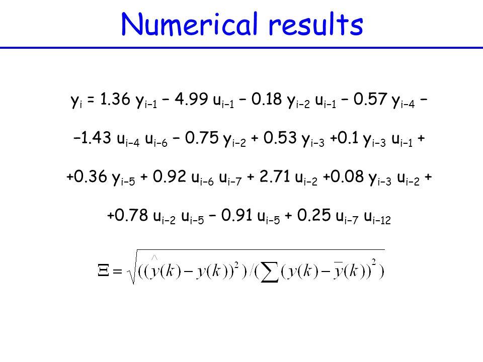 Numerical results y i = 1.36 y i1 4.99 u i1 0.18 y i2 u i1 0.57 y i4 1.43 u i4 u i6 0.75 y i2 + 0.53 y i3 +0.1 y i3 u i1 + +0.36 y i5 + 0.92 u i6 u i7