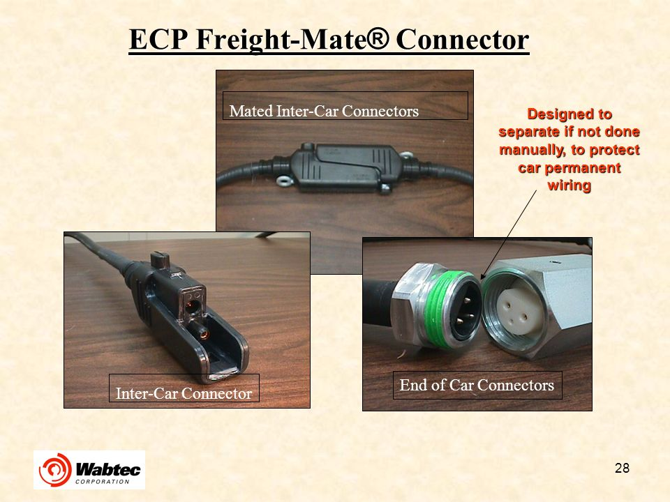 28 ECP Freight-Mate ® Connector Mated Inter-Car Connectors End of Car Connectors Inter-Car Connector Designed to separate if not done manually, to pro