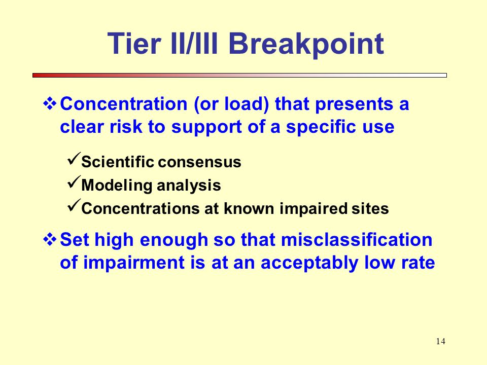 14 Tier II/III Breakpoint Concentration (or load) that presents a clear risk to support of a specific use Scientific consensus Modeling analysis Conce