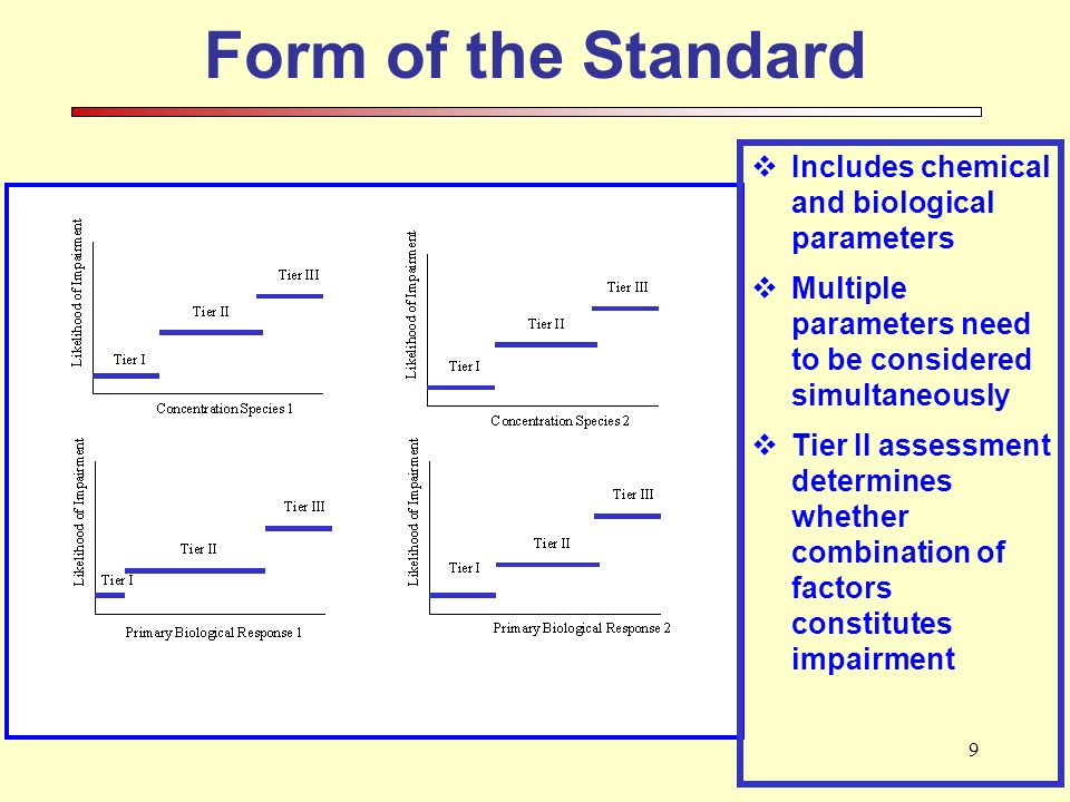 9 Form of the Standard Includes chemical and biological parameters Multiple parameters need to be considered simultaneously Tier II assessment determi