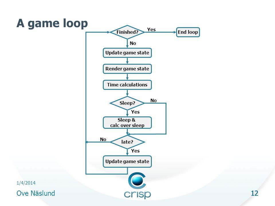 12 1/4/2014 Ove Näslund 12 A game loop Update game state Render game state End loop Time calculations Finished? Sleep? Sleep & calc over sleep late? U