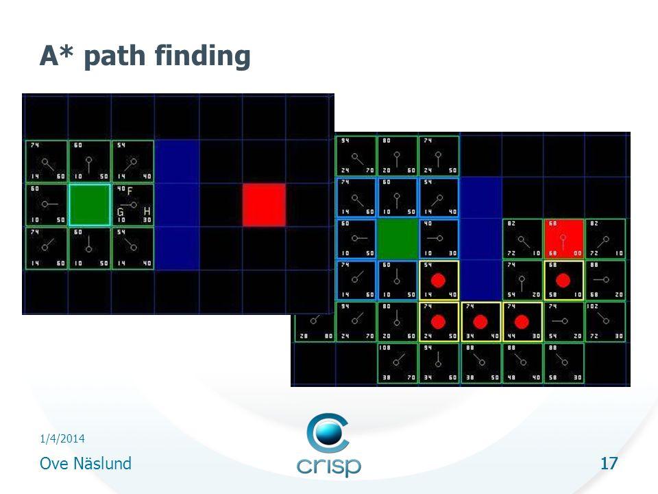 17 1/4/2014 Ove Näslund 17 A* path finding