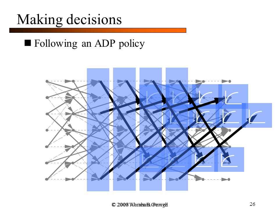 © 2009 Warren B. Powell© 2008 Abraham George 26 Making decisions Following an ADP policy