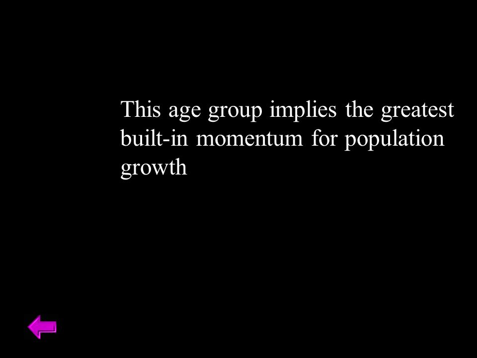 This age group implies the greatest built-in momentum for population growth