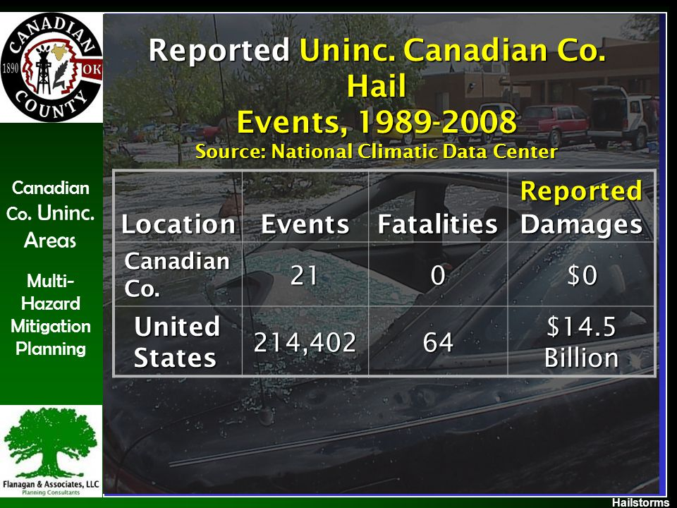 Canadian Co. Uninc. Areas Multi- Hazard Mitigation Planning Reported Uninc.