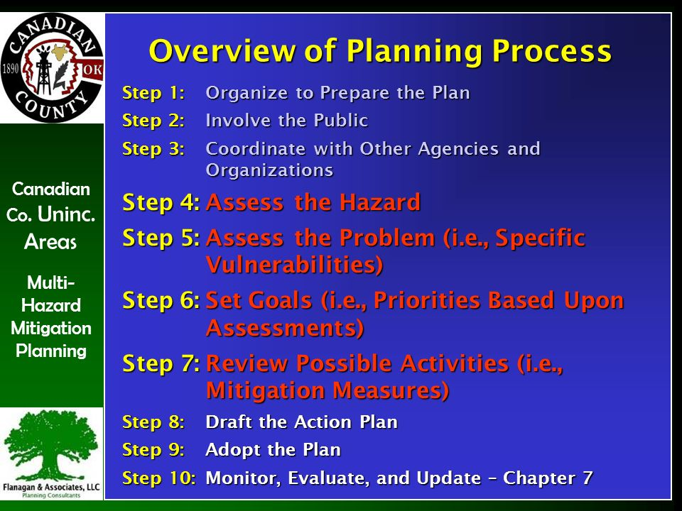 Canadian Co.Uninc. Areas Multi- Hazard Mitigation Planning Reported Uninc.
