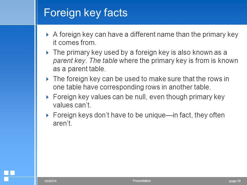 page 101/4/2014 Presentation Foreign key facts A foreign key can have a different name than the primary key it comes from.