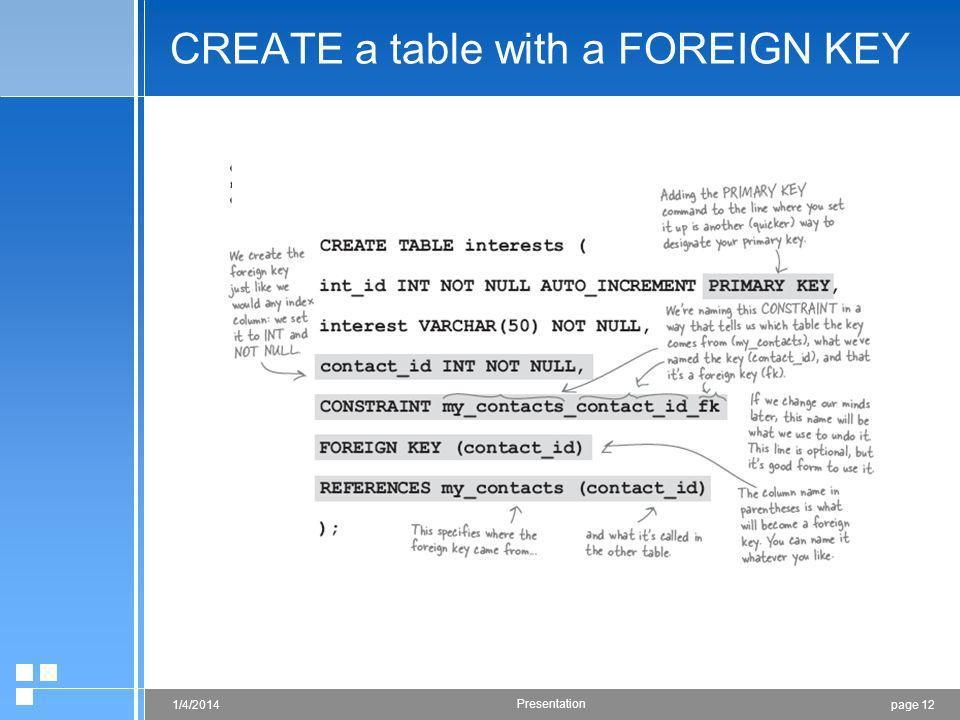page 121/4/2014 Presentation CREATE a table with a FOREIGN KEY