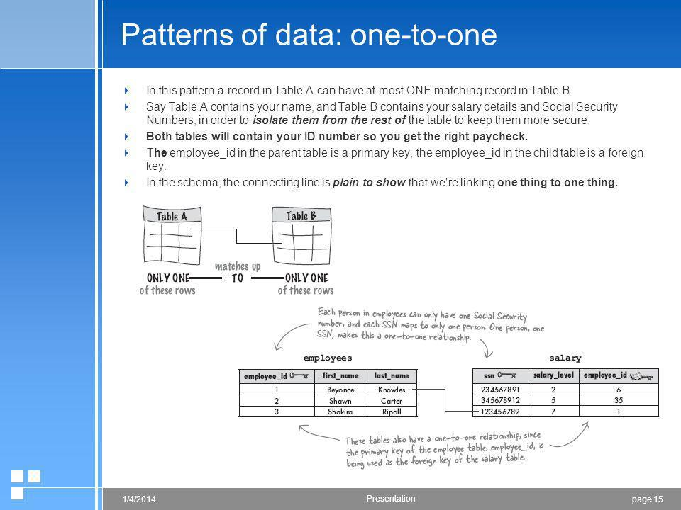 page 151/4/2014 Presentation Patterns of data: one-to-one In this pattern a record in Table A can have at most ONE matching record in Table B.