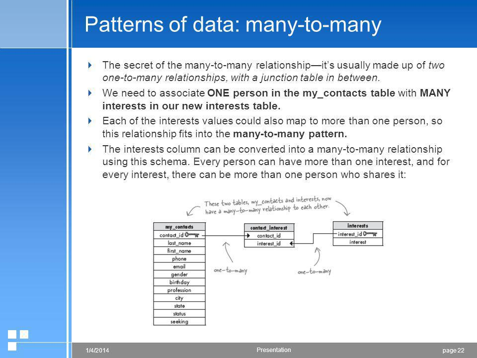 page 221/4/2014 Presentation Patterns of data: many-to-many The secret of the many-to-many relationshipits usually made up of two one-to-many relationships, with a junction table in between.