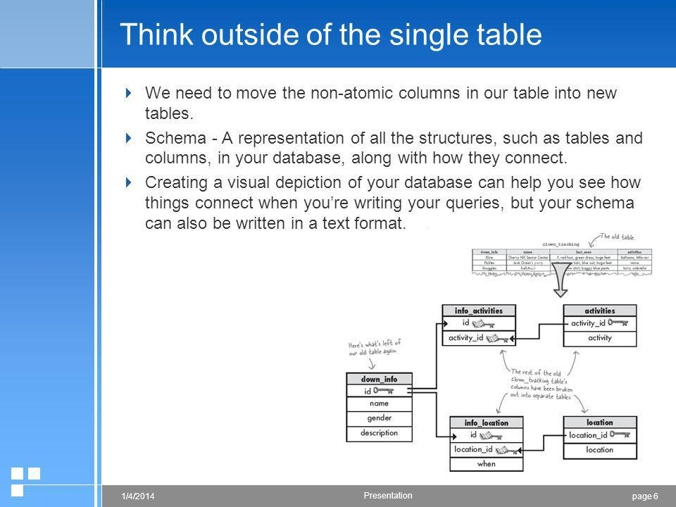 page 61/4/2014 Presentation We need to move the non-atomic columns in our table into new tables.