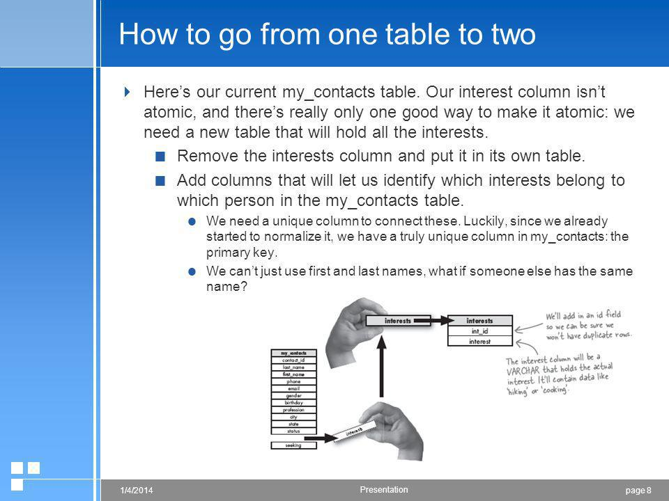 page 81/4/2014 Presentation How to go from one table to two Heres our current my_contacts table.