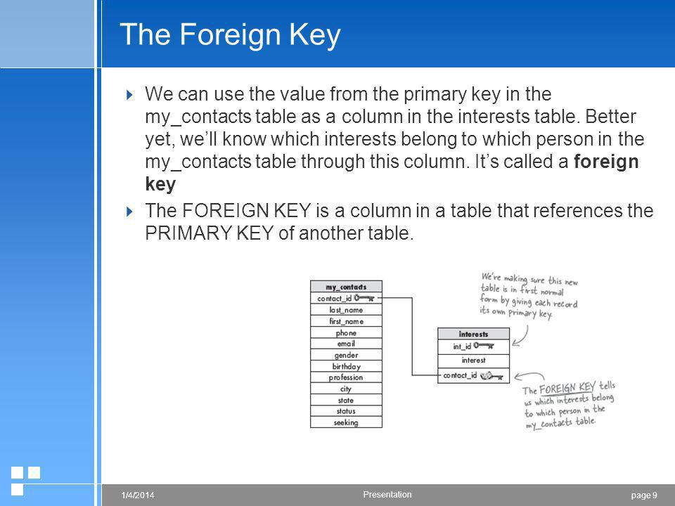 page 91/4/2014 Presentation The Foreign Key We can use the value from the primary key in the my_contacts table as a column in the interests table.