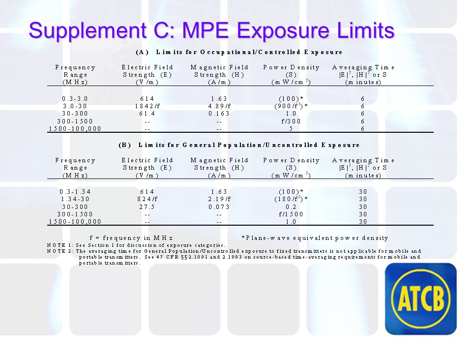 Supplement C: MPE Exposure Limits