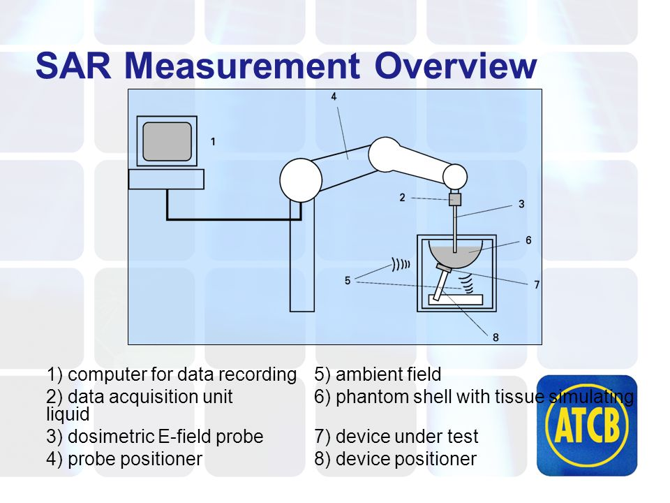 SAR Measurement Overview 1) computer for data recording5) ambient field 2) data acquisition unit6) phantom shell with tissue simulating liquid 3) dosimetric E-field probe7) device under test 4) probe positioner8) device positioner
