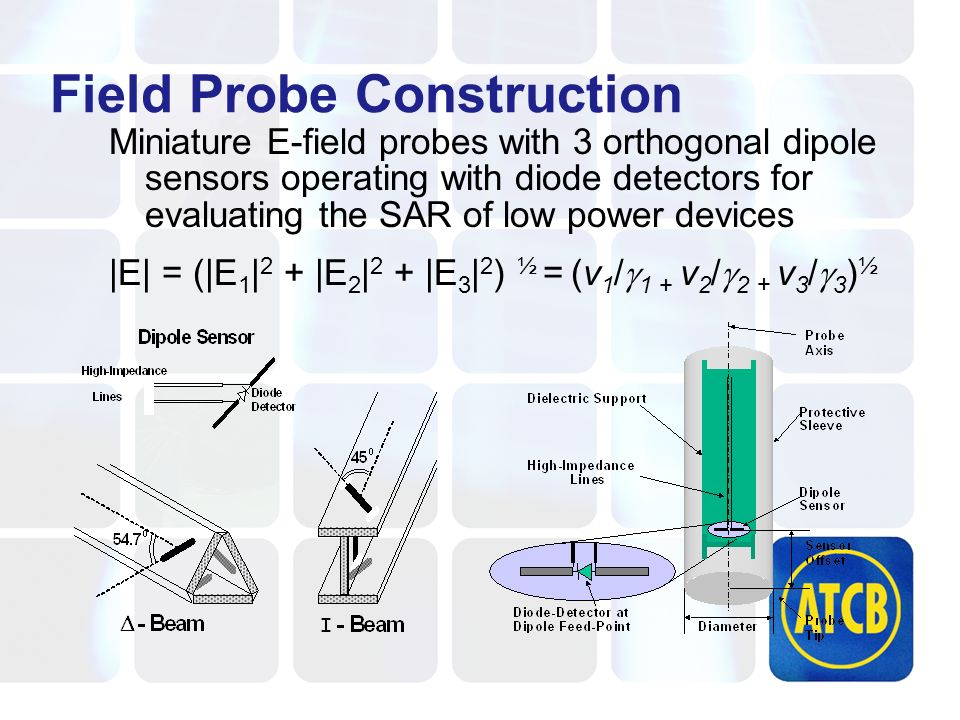 Field Probe Construction Miniature E-field probes with 3 orthogonal dipole sensors operating with diode detectors for evaluating the SAR of low power devices |E| = (|E 1 | 2 + |E 2 | 2 + |E 3 | 2 ) ½ = (v 1 / 1 + v 2 / 2 + v 3 / 3 ) ½