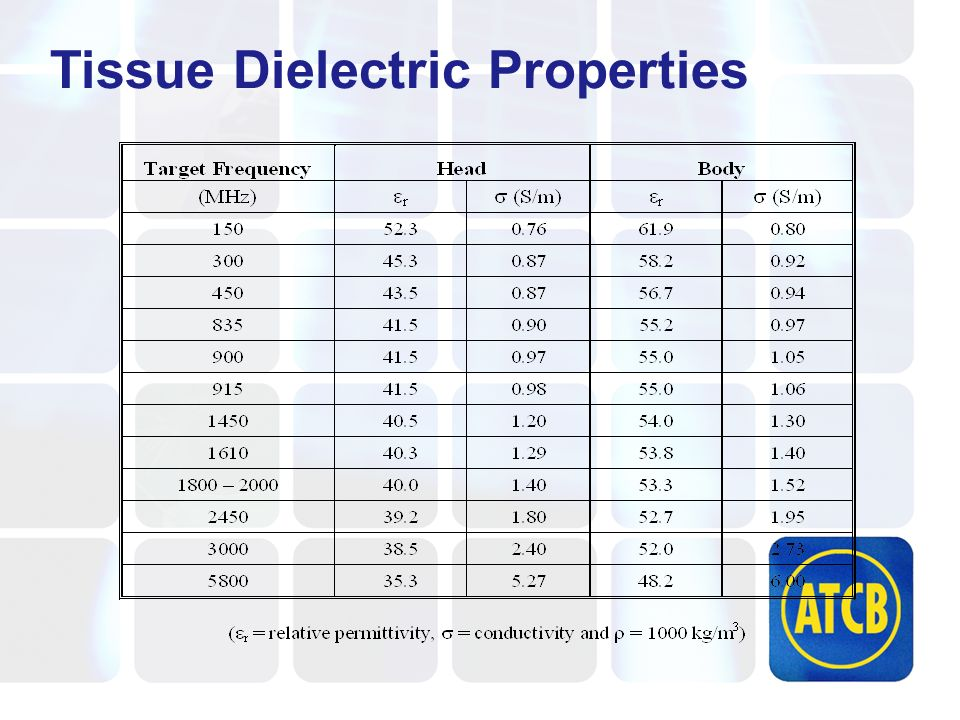 Tissue Dielectric Properties