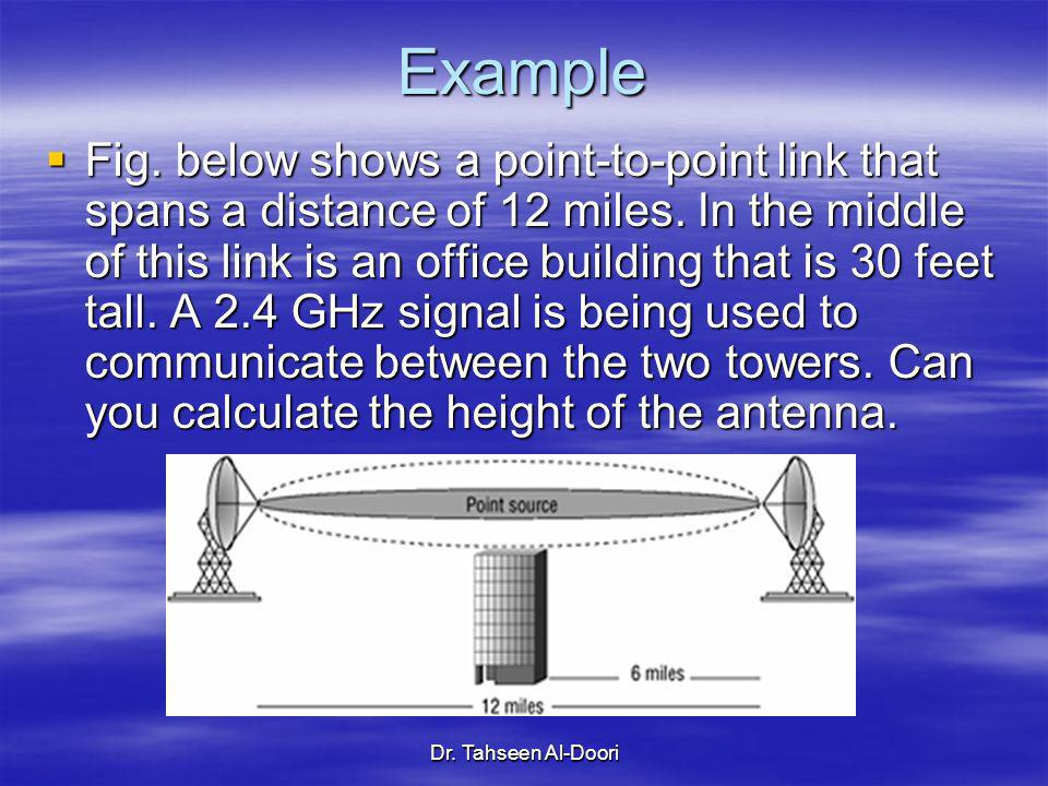 Dr. Tahseen Al-Doori Example Fig. below shows a point-to-point link that spans a distance of 12 miles. In the middle of this link is an office buildin