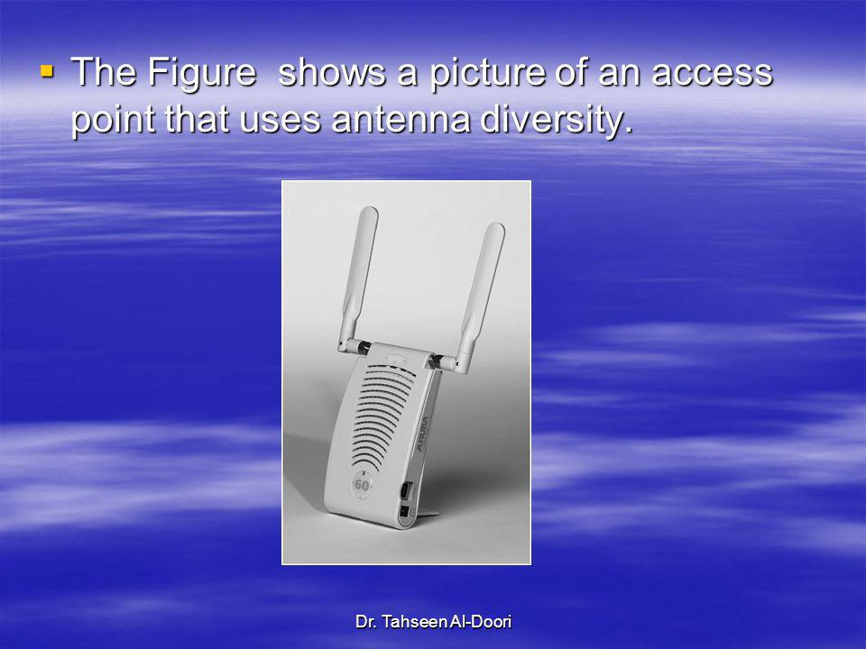 Dr. Tahseen Al-Doori The Figure shows a picture of an access point that uses antenna diversity. The Figure shows a picture of an access point that use
