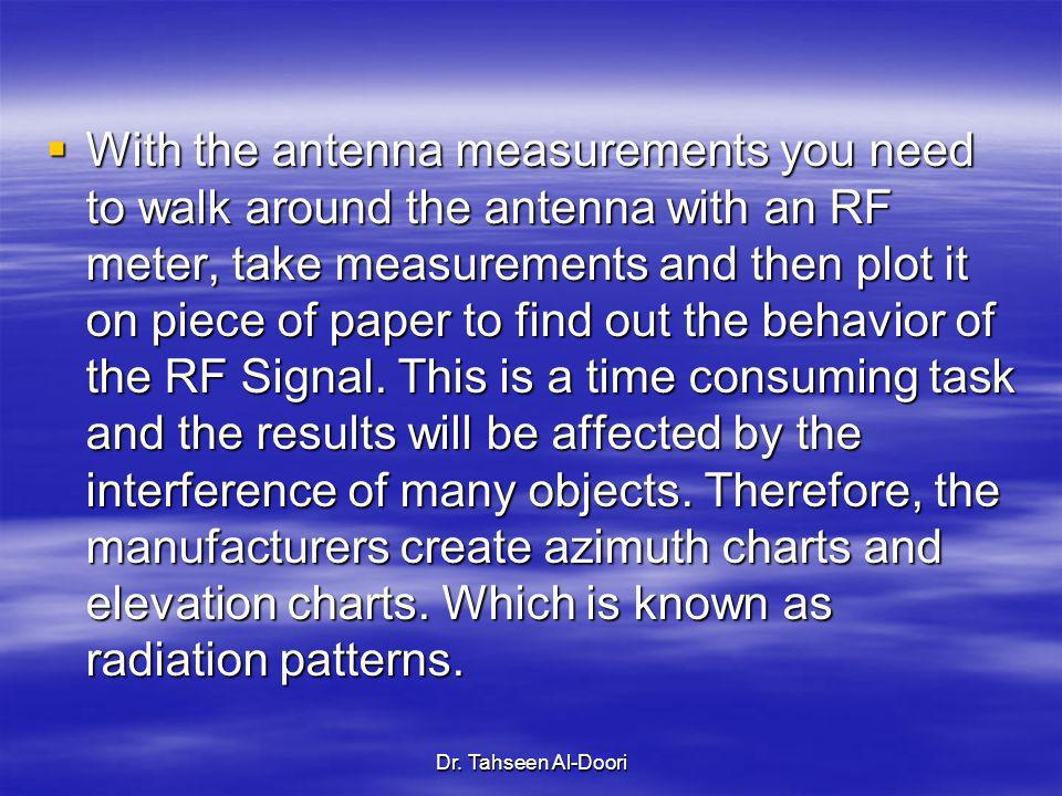 Dr. Tahseen Al-Doori With the antenna measurements you need to walk around the antenna with an RF meter, take measurements and then plot it on piece o