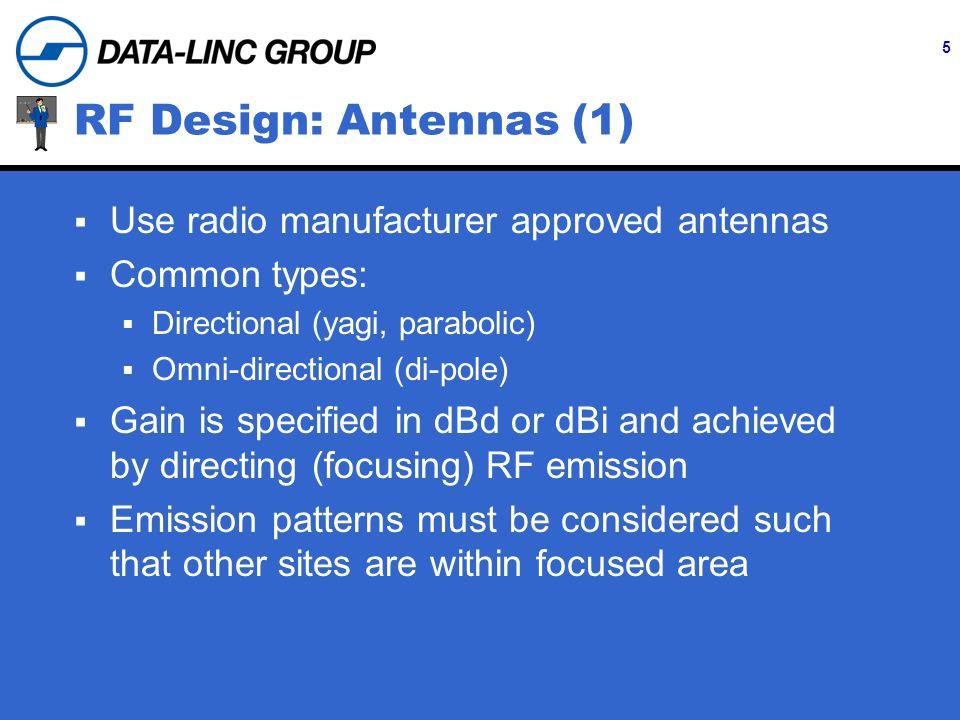 6 RF Design: Antennas (2)