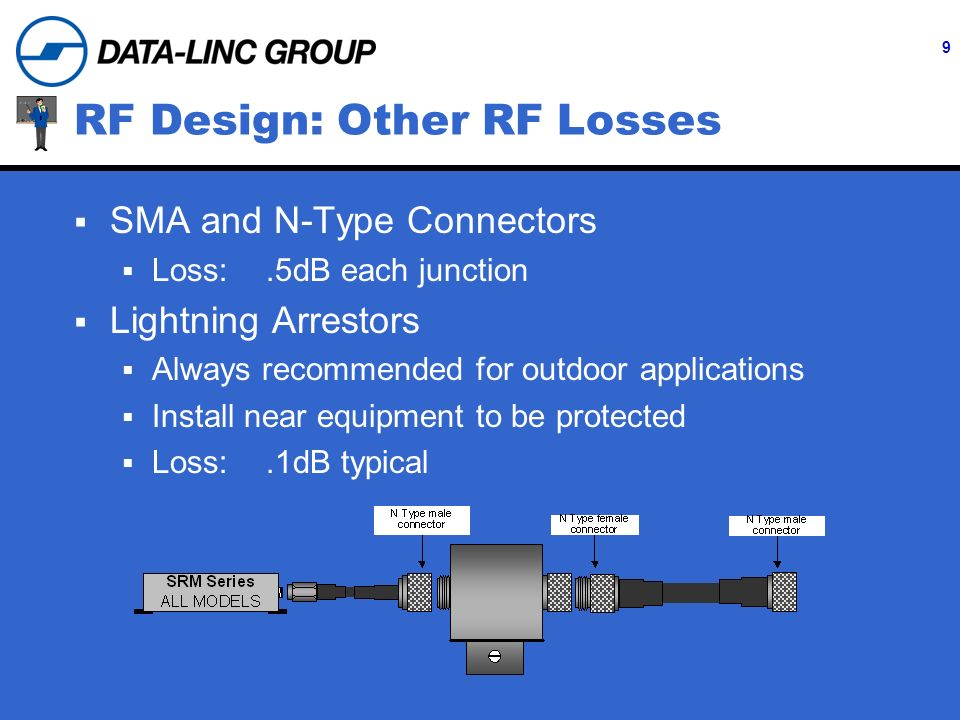 9 RF Design: Other RF Losses SMA and N-Type Connectors Loss:.5dB each junction Lightning Arrestors Always recommended for outdoor applications Install near equipment to be protected Loss:.1dB typical