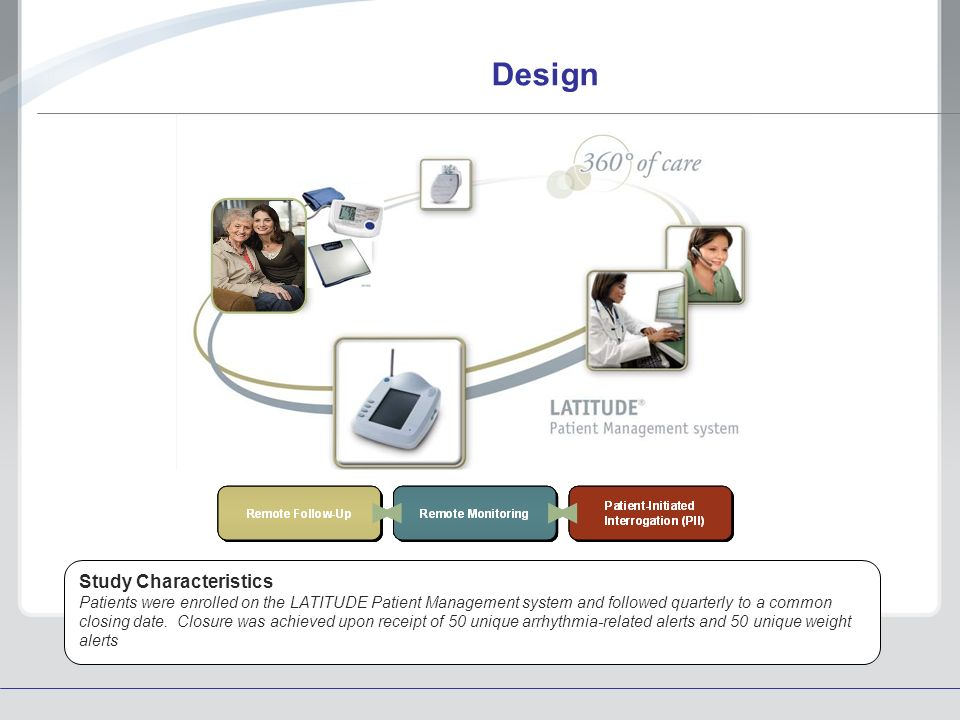 Design Study Characteristics Patients were enrolled on the LATITUDE Patient Management system and followed quarterly to a common closing date.