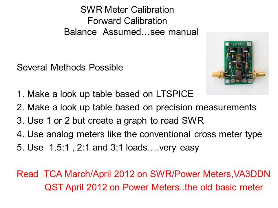 SWR Meter Calibration Power Input [W] VF/VR [V] (LTSPICE) VE3TLY VF (Measured) Daiwa meter to set power 102.82.7 92.6 82.5 72.3 62.1 51.91.8 41.7 31.4 21.1 10.710.8 0.50.410.5 0.2 R4=R3 =0