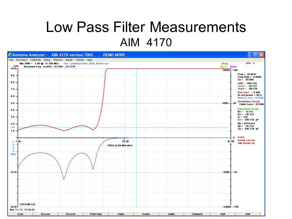 Low Pass Filter Measurements HP Analyzer VE3ZRK