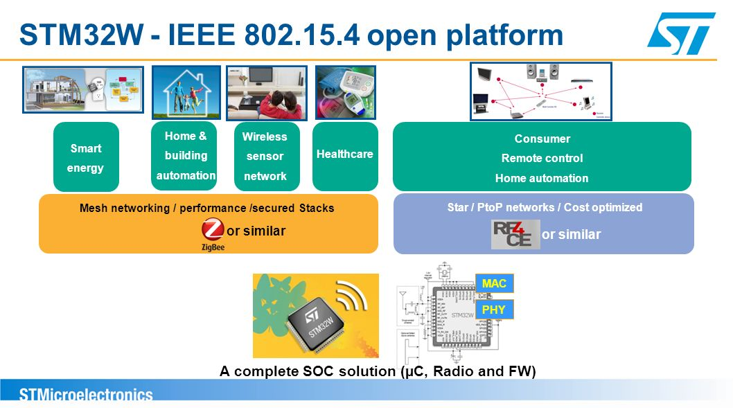 STM32W - IEEE 802.15.4 open platform Mesh networking / performance /secured Stacks or similar Star / PtoP networks / Cost optimized or similar Consume