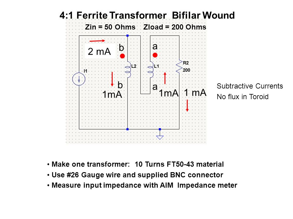 Make one transformer: 10 Turns FT50-43 material Use #26 Gauge wire and supplied BNC connector Measure input impedance with AIM Impedance meter 2 mA 1