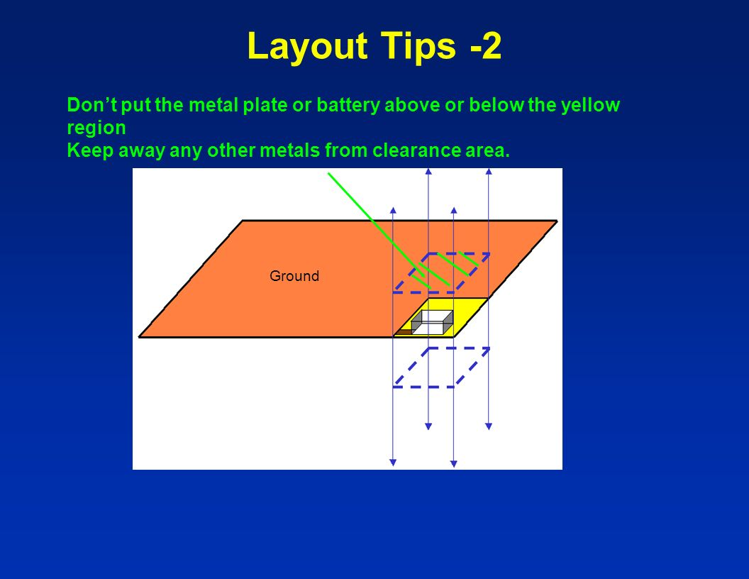 Layout Tips -2 Dont put the metal plate or battery above or below the yellow region Keep away any other metals from clearance area. Ground