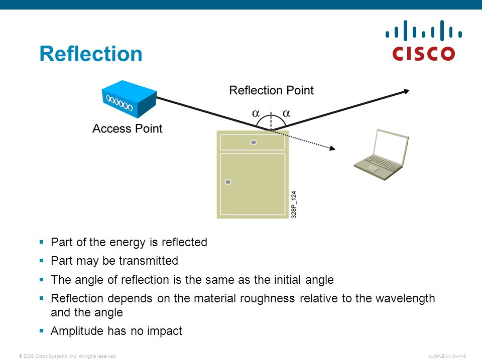 © 2008 Cisco Systems, Inc. All rights reserved.IUWNE v1.01-8 Reflection Part of the energy is reflected Part may be transmitted The angle of reflectio
