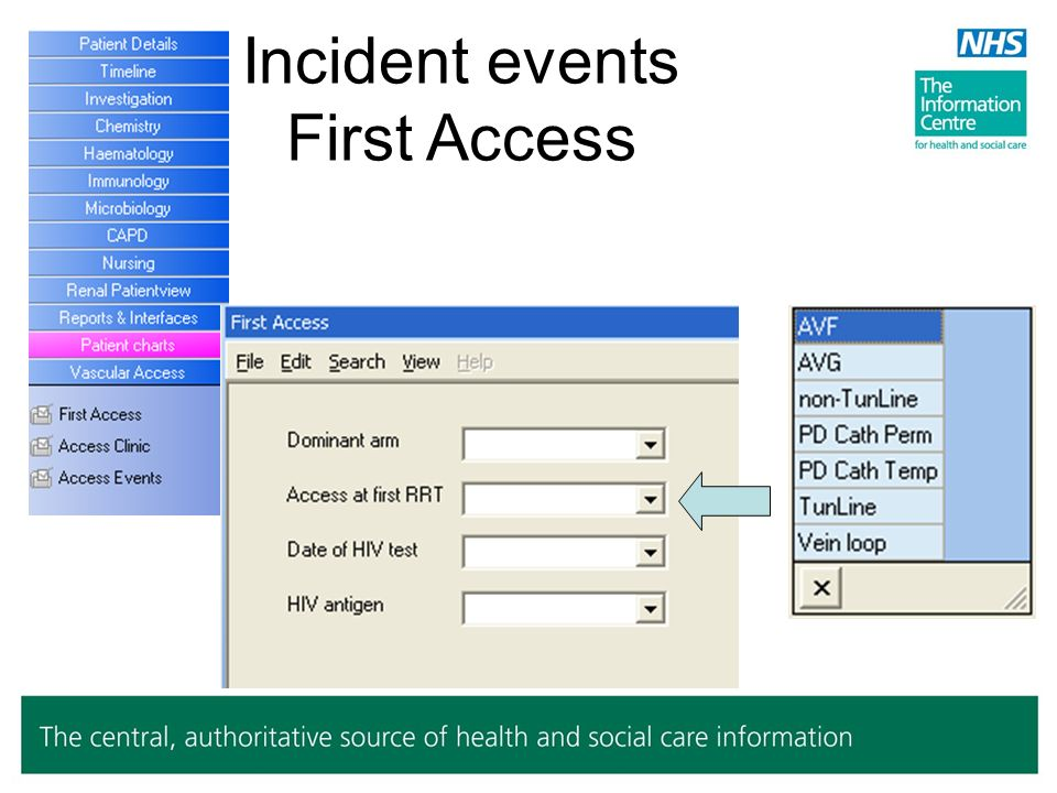 Incident events First Access