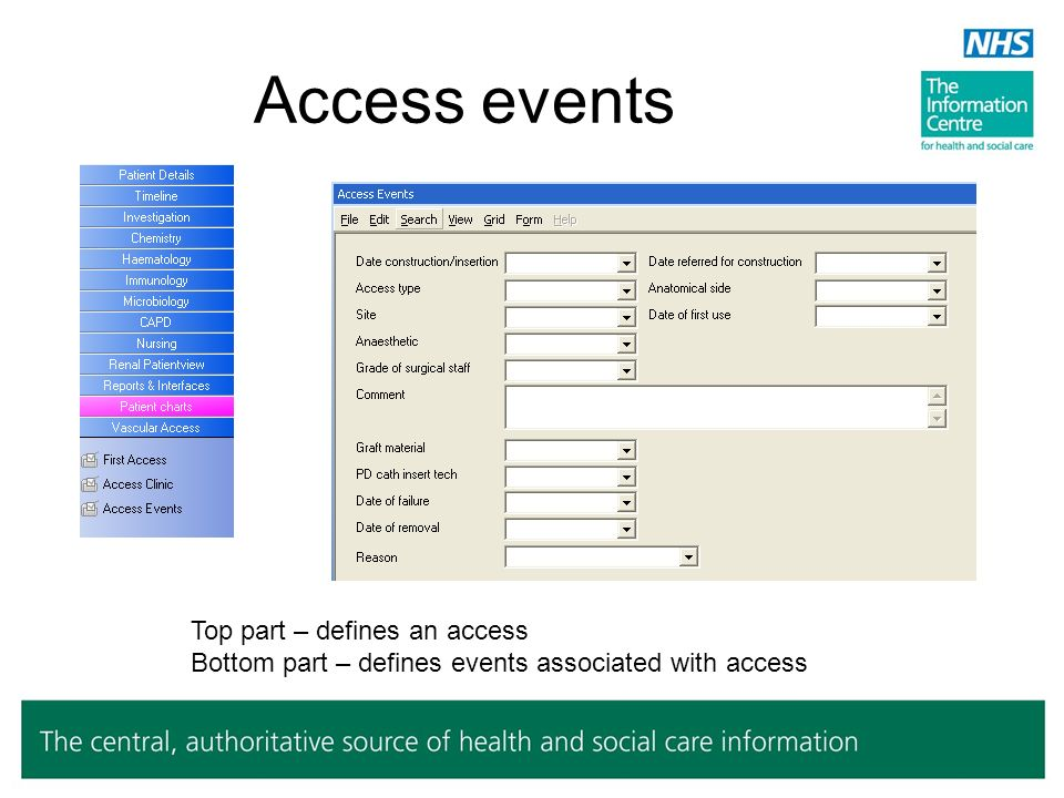 Access events Top part – defines an access Bottom part – defines events associated with access