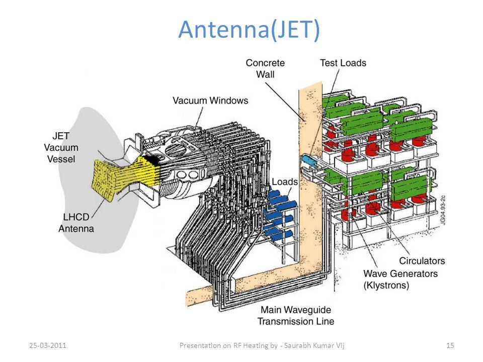 25-03-201115 Antenna(JET) Presentation on RF Heating by - Saurabh Kumar Vij