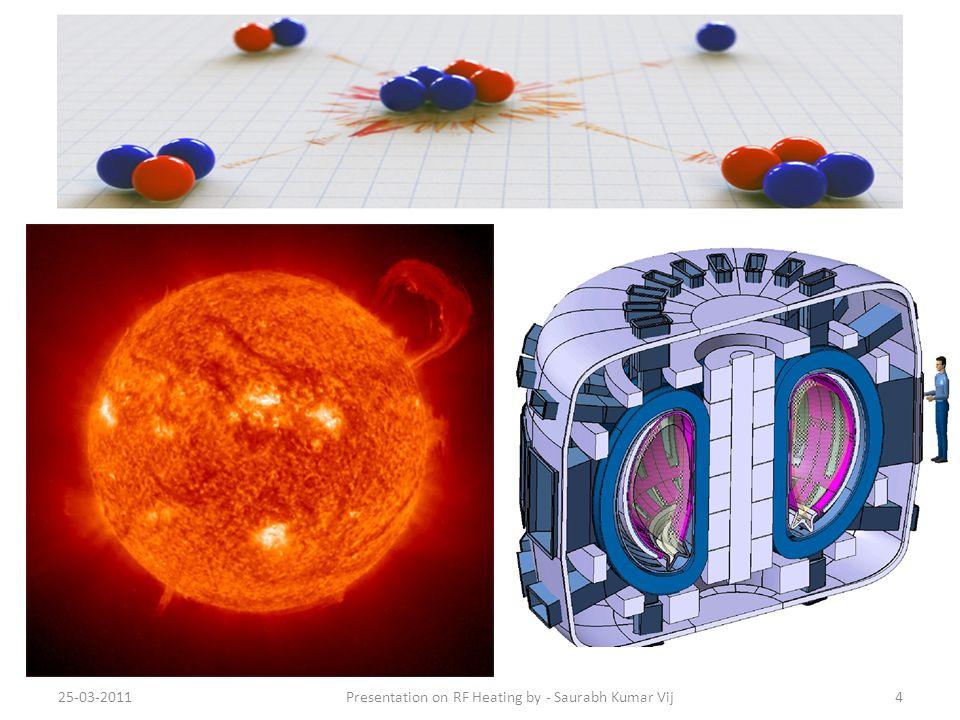 25-03-2011Presentation on RF Heating by - Saurabh Kumar Vij4