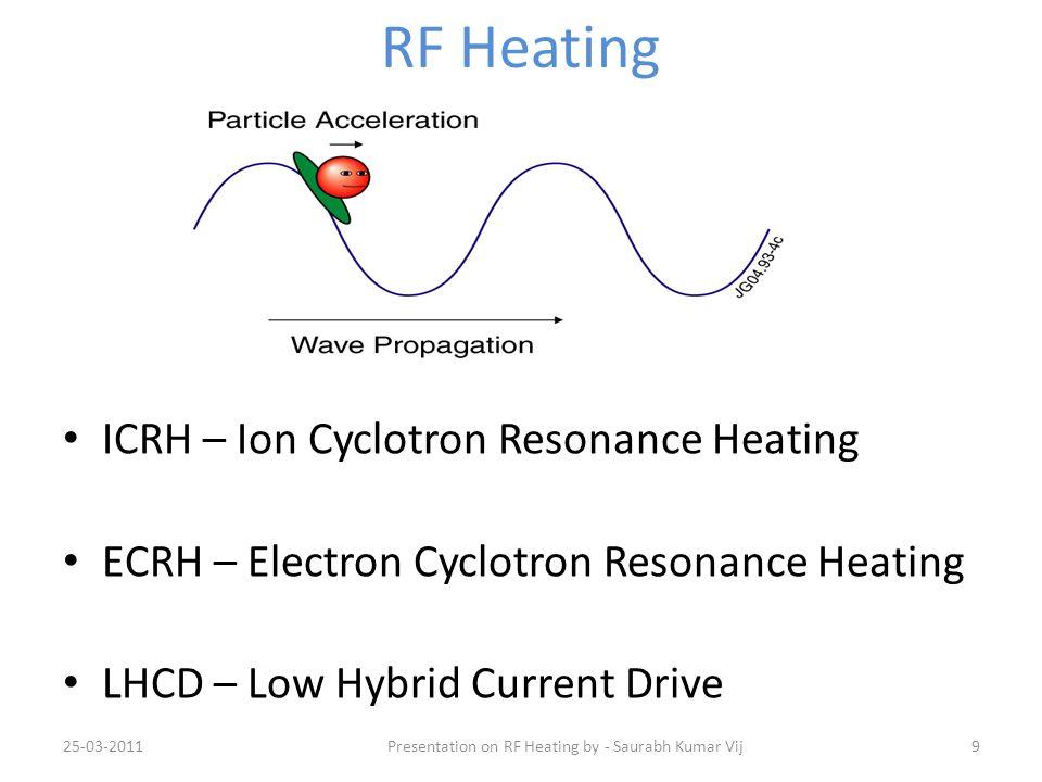 RF Heating ICRH – Ion Cyclotron Resonance Heating ECRH – Electron Cyclotron Resonance Heating LHCD – Low Hybrid Current Drive 25-03-20119Presentation