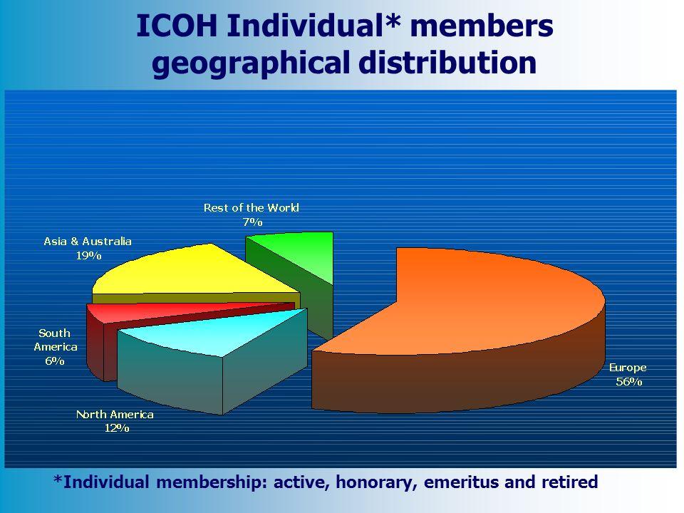 ICOH Individual* members geographical distribution *Individual membership: active, honorary, emeritus and retired