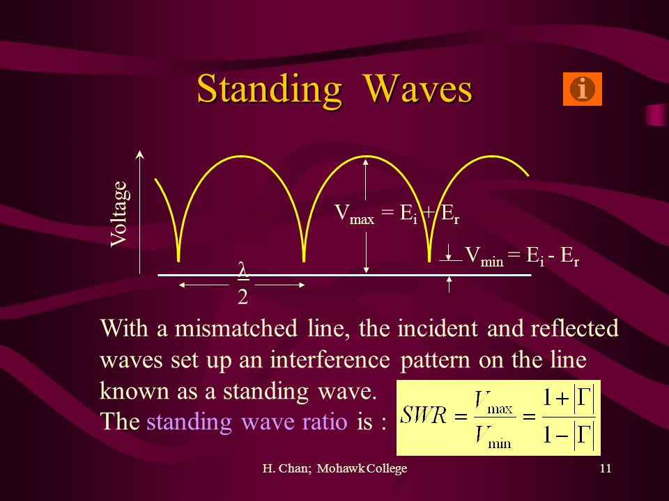 H. Chan; Mohawk College11 Standing Waves V min = E i - E r With a mismatched line, the incident and reflected waves set up an interference pattern on