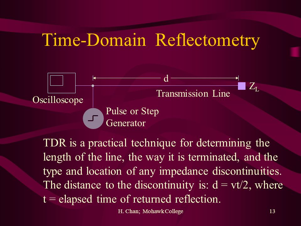 H. Chan; Mohawk College13 Time-Domain Reflectometry ZLZL Pulse or Step Generator Oscilloscope Transmission Line TDR is a practical technique for deter