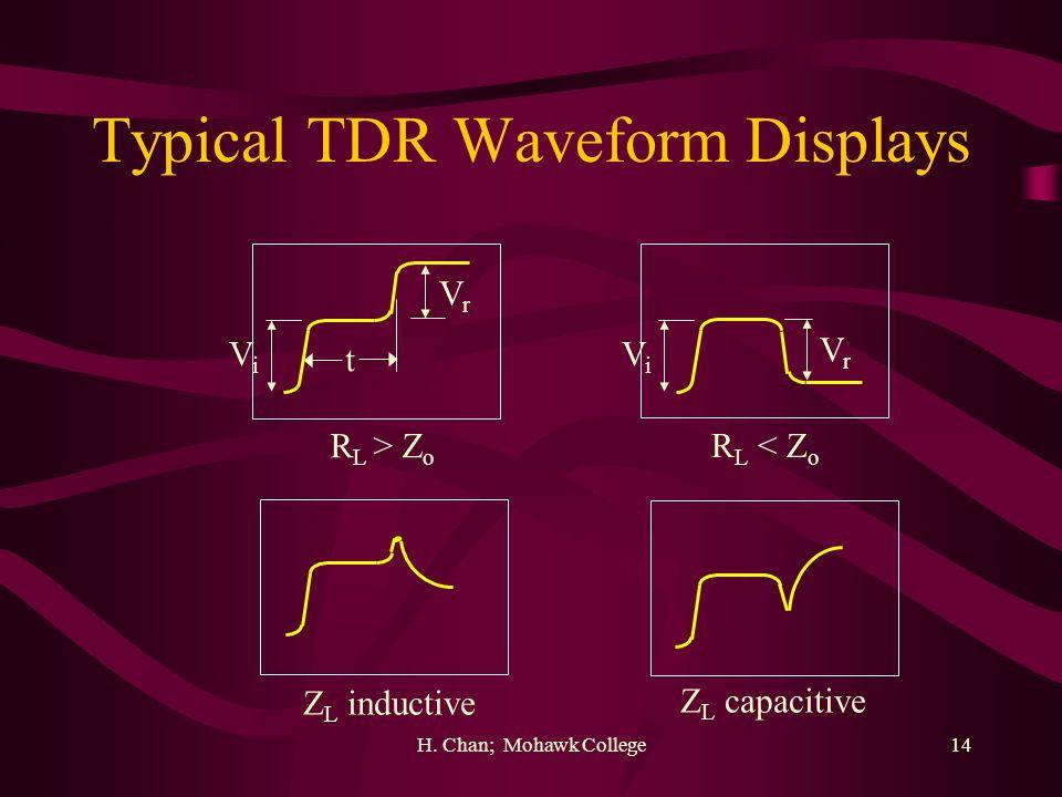 H. Chan; Mohawk College14 Typical TDR Waveform Displays t R L > Z o R L < Z o Z L inductive Z L capacitive ViVi VrVr VrVr ViVi