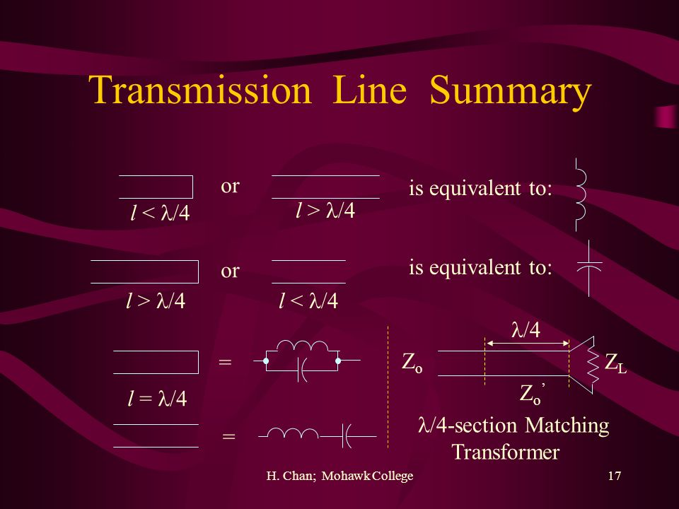 H. Chan; Mohawk College17 Transmission Line Summary or l < /4 l > /4 is equivalent to: l > /4 or l < /4 is equivalent to: = = /4 ZoZo Z o ZLZL /4-sect